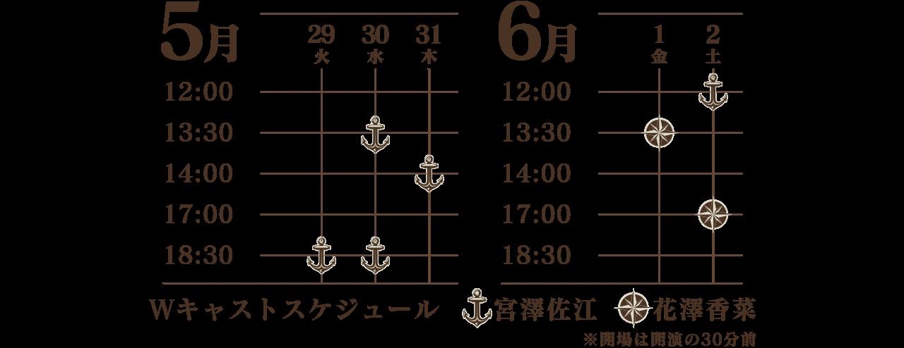 schedule zerotopia 地球ゴージャス プロデュース公演 vol 15